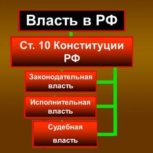 Органы власти Ермолаево