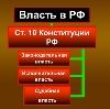 Органы власти в Ермолаево